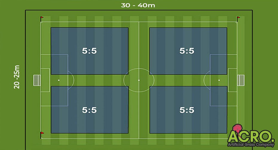 Kích thước sân cỏ nhân tạo 5 người