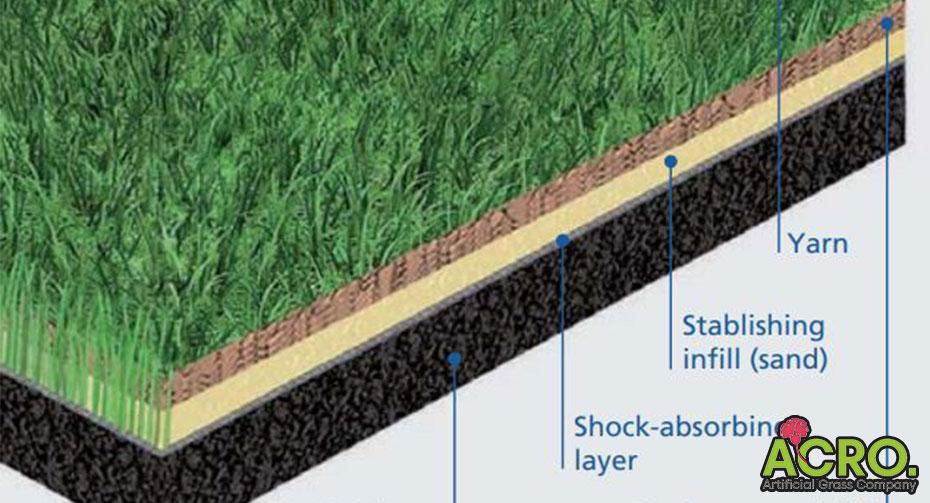 Kết cấu sân cỏ nhân tạo