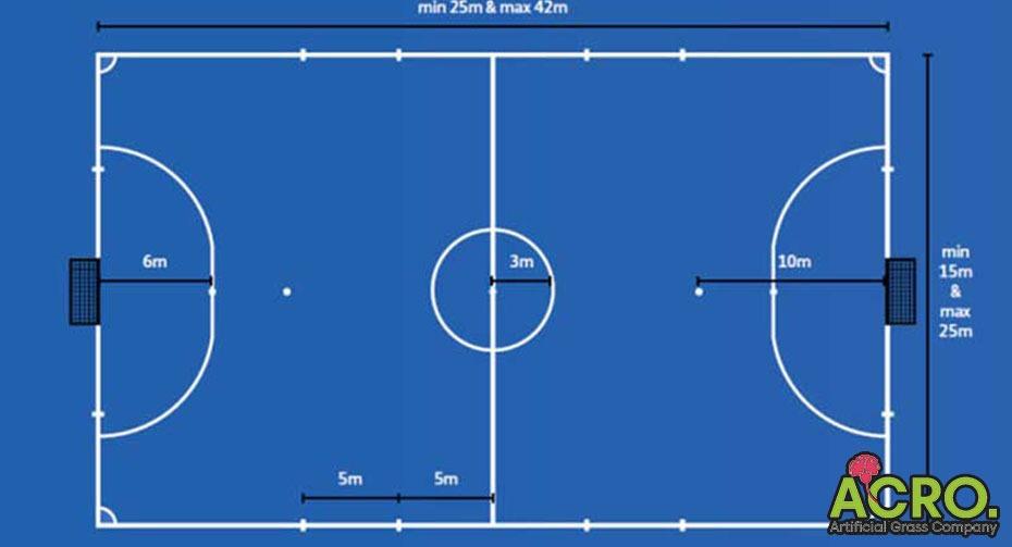 kích thước sân bóng đá mini