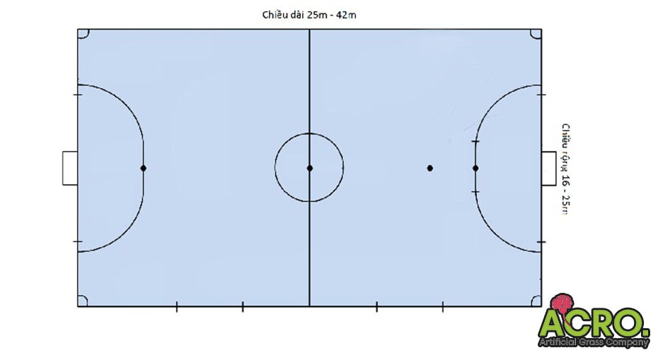 Tiêu chuẩn sân bóng đá mini