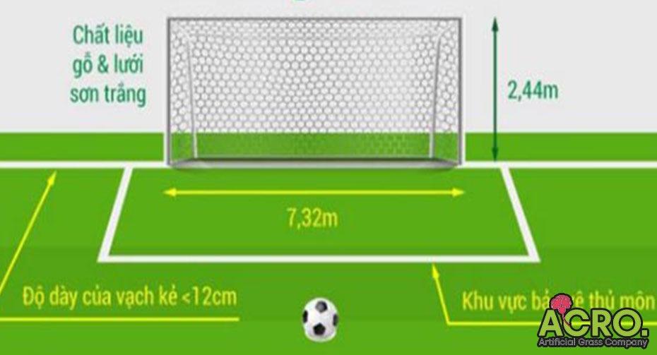 Khung thành thủ môn bao nhiêu mét