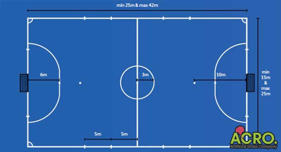 Kích thước sân bóng nhân tạo